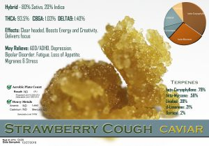 cough caviar data 01072019
